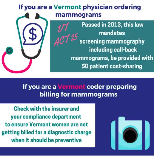 piece 2 mammogram